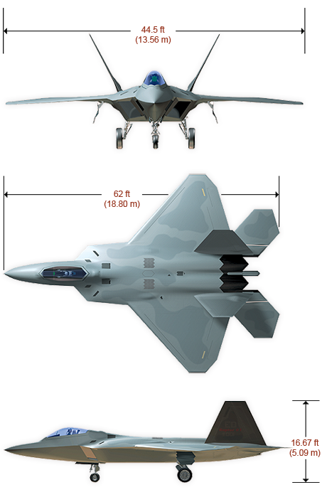 F-22 Specifications | Lockheed Martin
