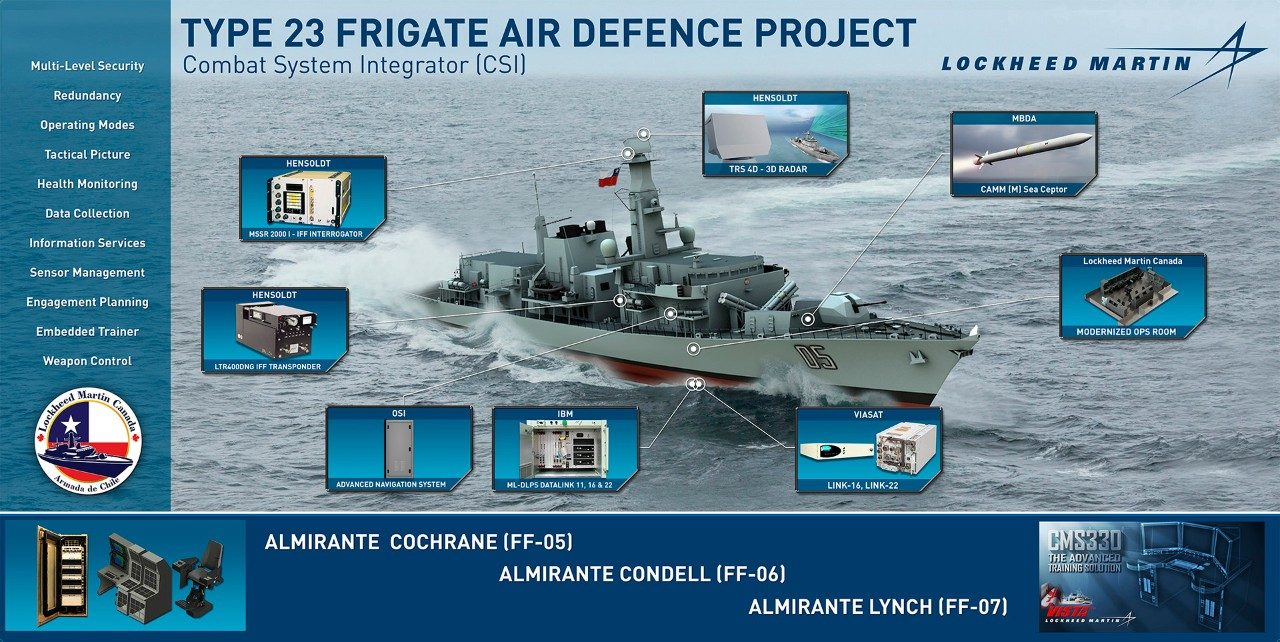 Type 23 Air Defence Project | Lockheed Martin