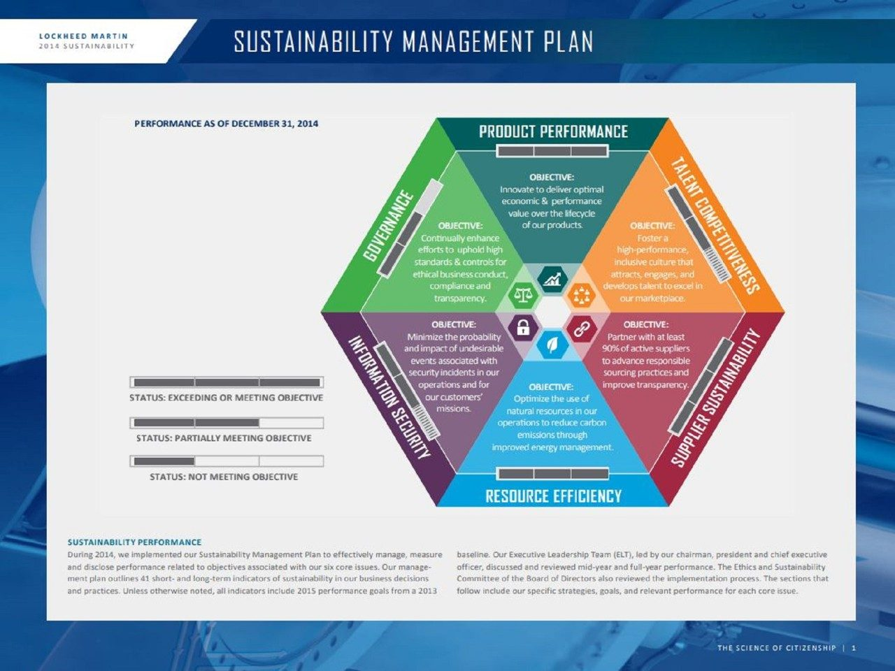 2014 Sustainability Management Plan