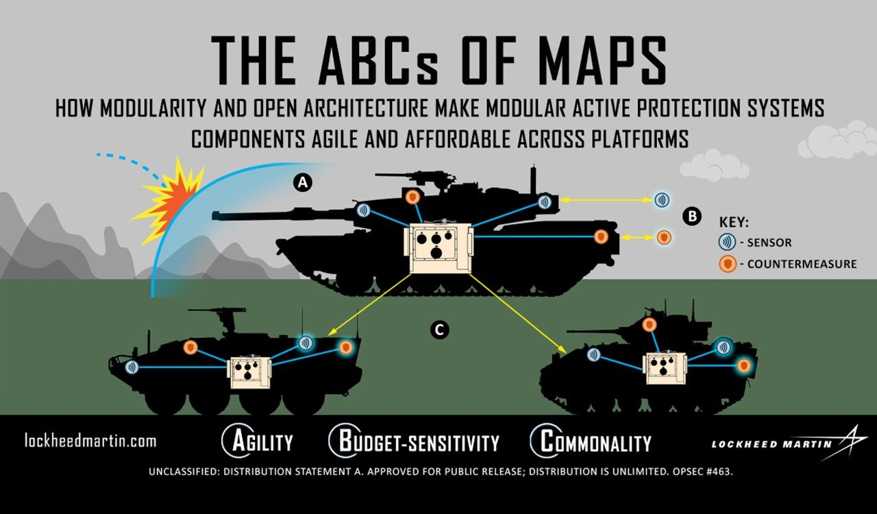 MAPS Infographic Preview