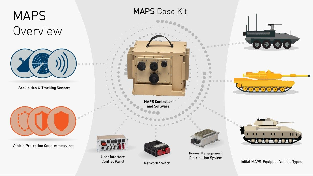 Overview of Lockheed Martin's Modular Active Protection System (MAPS) base kit.