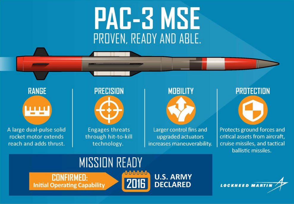 PAC-3 MSE Proven