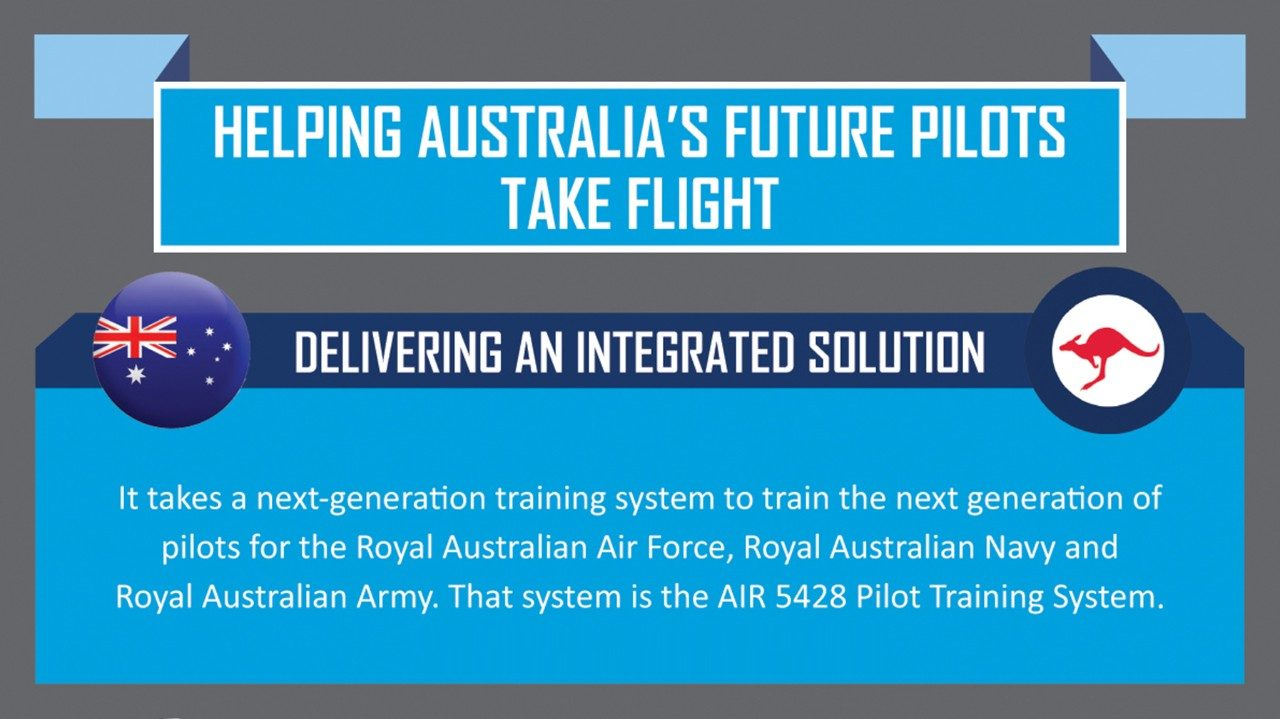 TO DELIVER REDUCED TRAINING TIMES, LOWER COSTS AND INCREASED FAST-JET THROUGHPUT
