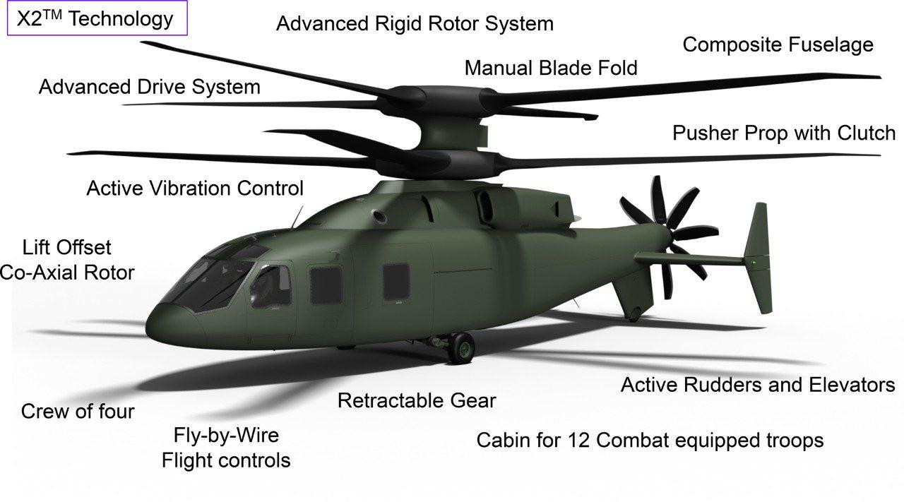 Boeing-Sikorsky-JMR.jpg.pc-adaptive.1280.medium.jpg