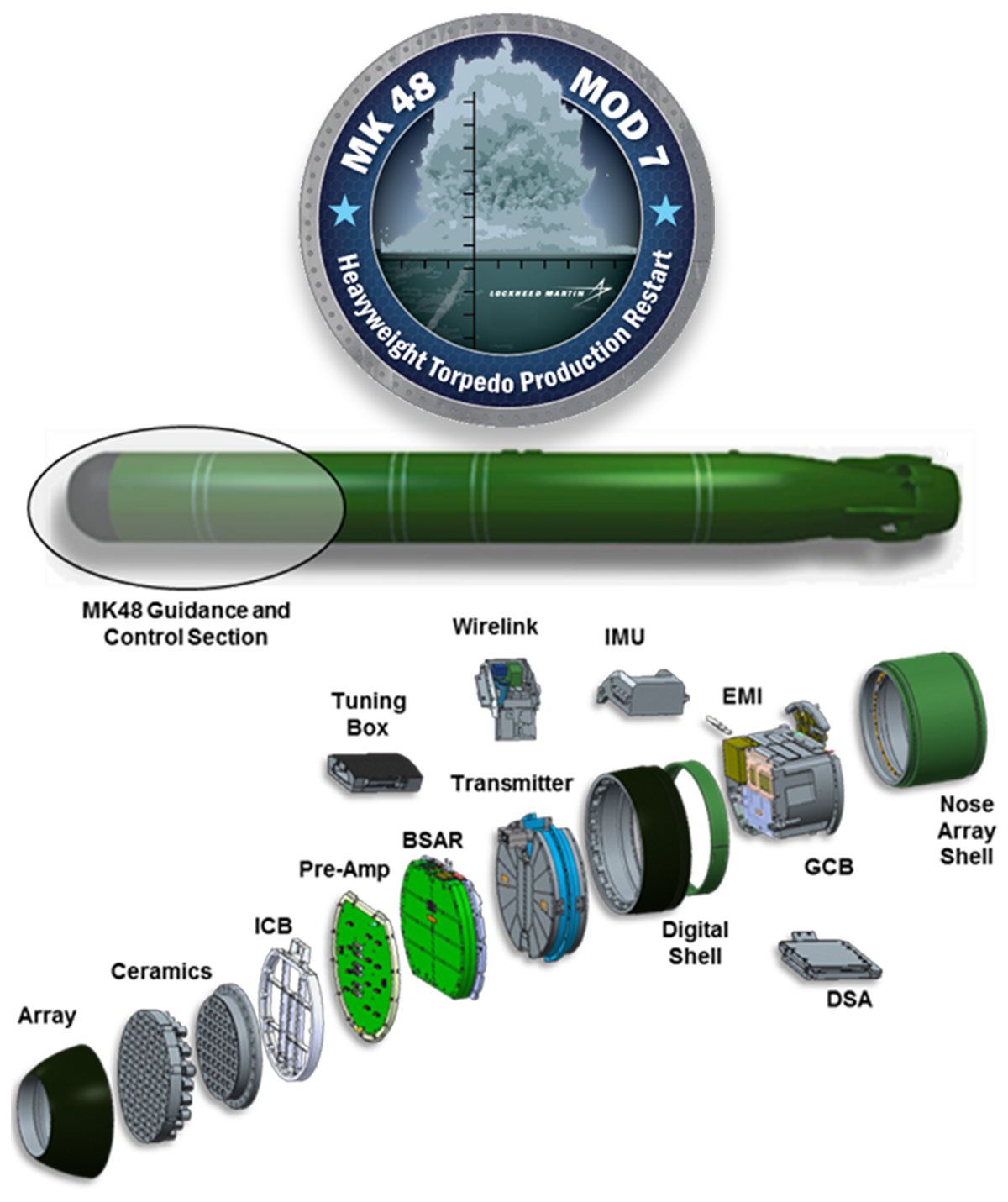 The Inside Track On Rapid Products Of Fitness: MK 48 Mod 7 Common Broadband Advanced Sonar System (CBASS