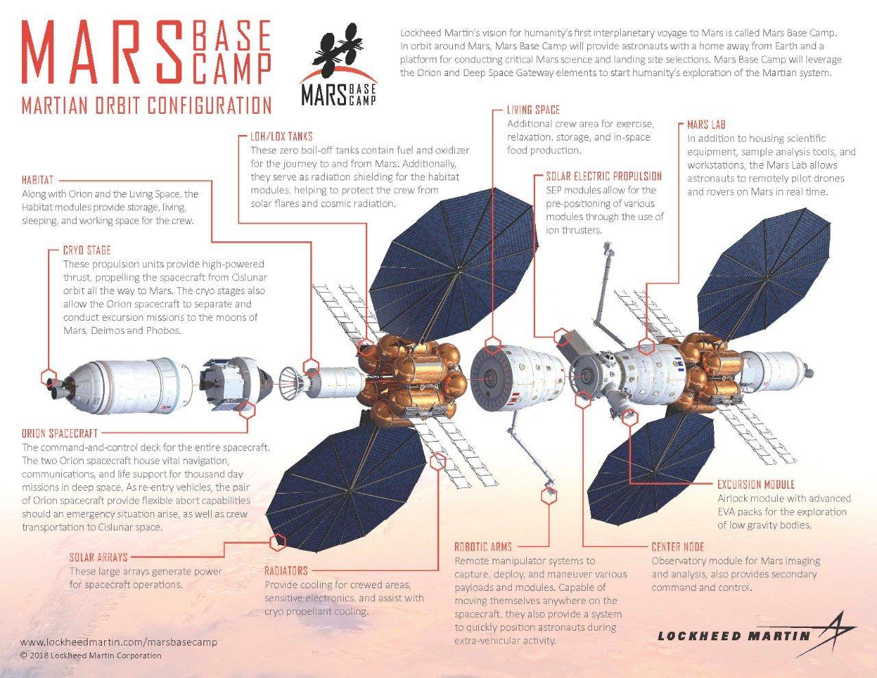 Mars Lockheed Martin