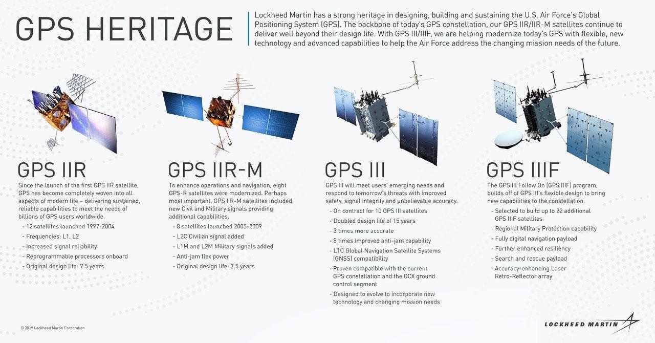GPS Satellites | Lockheed Martin