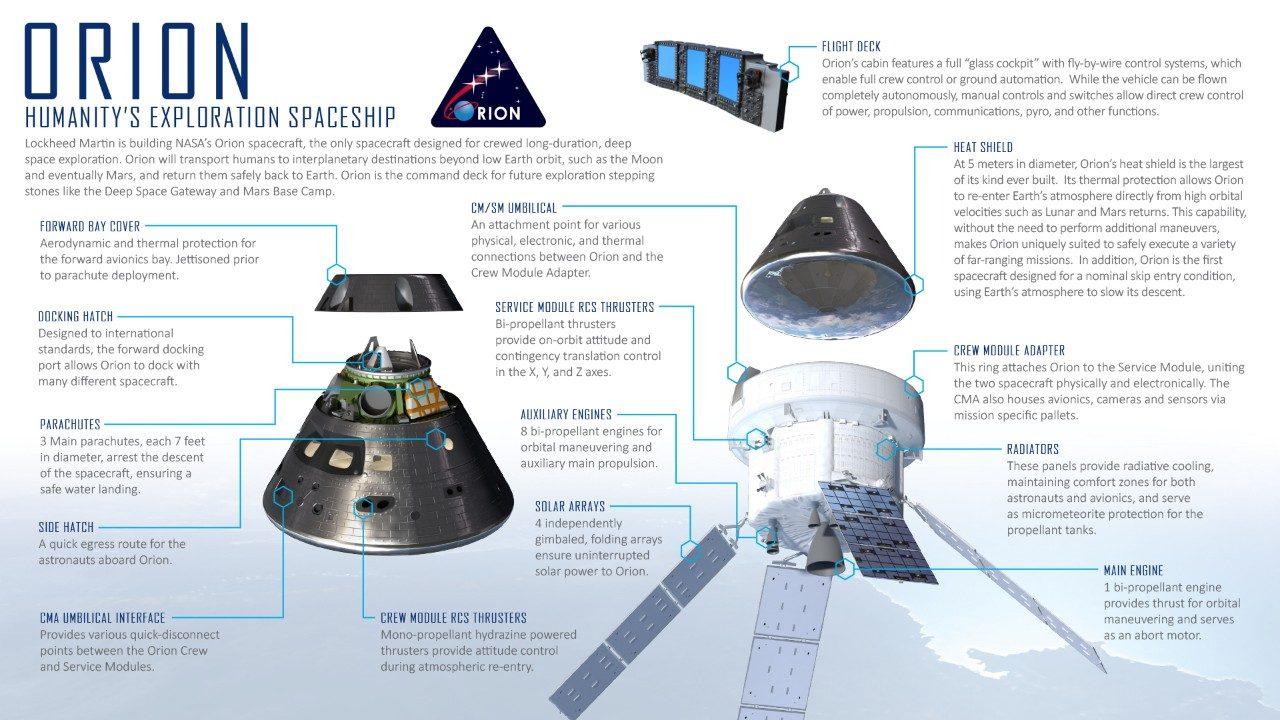 Orion Spacecraft Lockheed Martin