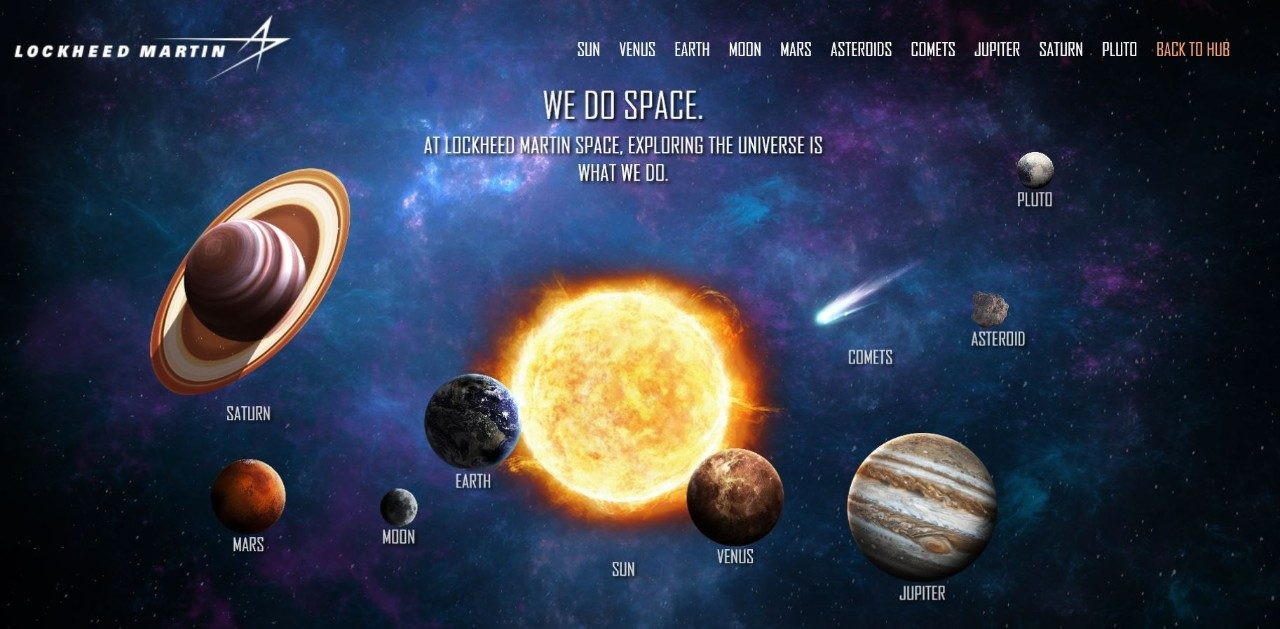 Space on Solar System Terms